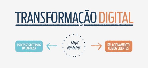 artigo-sebrae-pb-transformacao-digital